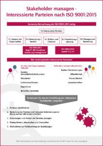 DGQ-Infografik-Stakeholder-ISO-9001-Thumb