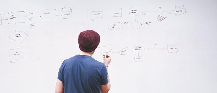 Prozessmanagement - ISO 9004 gibt Hinweise