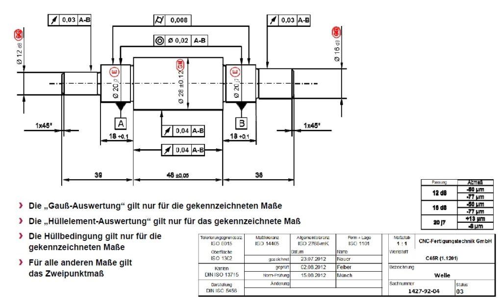 DIN EN ISO 14405-1: Beispiel: Welle