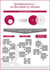gra_dgq_infografik-_blogbeitrag-2_final_web_271016