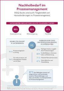 Grafik Studie Prozessmanagement