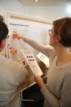 Prozessmanagement 2
